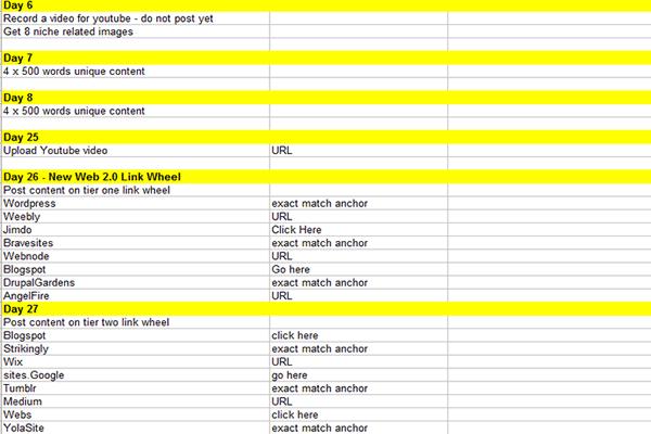 Web 2.0 ranking schedule part 2