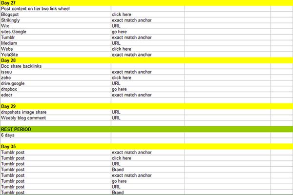 Backlink ranking schedule period 3