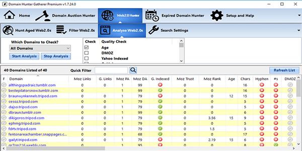 Take a look at the expired Web 2.0 metrics