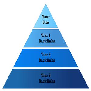 Three Tier Backlink Strategy